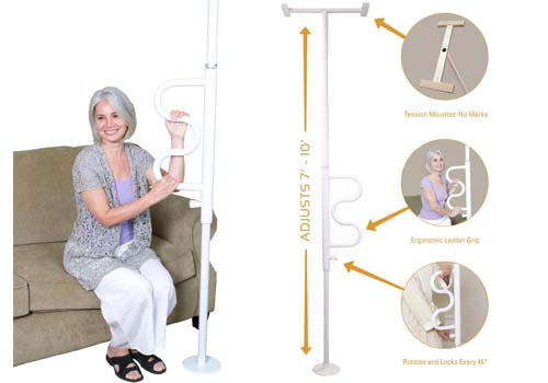 Hip Replacement Recovery Kits