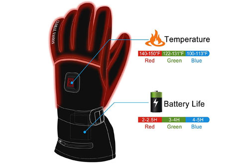 Greensha Rechargeable Electric Battery Heated Gloves