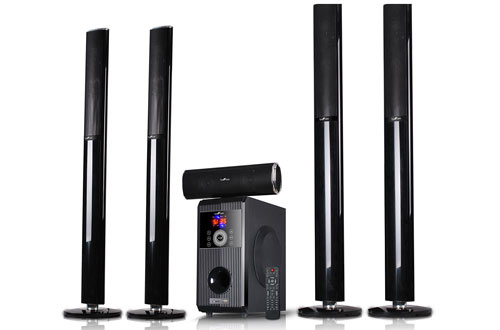 Channel Bluetooth Home Speaker System with USB and SD Slots