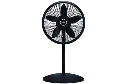 Digital Pedestal Fan : Top best digital oscillating pedestal fans with remote