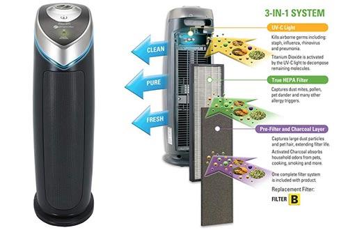 "GermGuardian AC4825 22"" 3-in-1 Full Room Air Purifier, True HEPA Filter, UVC Sanitizer"