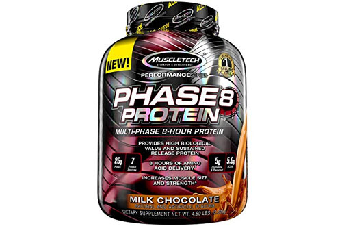 MuscleTech Muscle Milk Protein Powder - Sustained Release Protein Shake
