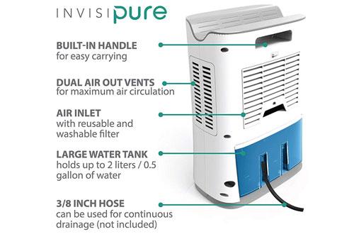 InvisiPure Hydrowave Portable Small Quiet Dehumidifier for Home & Bathroom