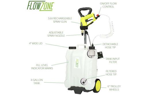 FlowZone Shower 4-Gallon Multi-Use Backpack & Rolling Sprayer