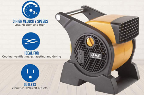 Lasko 4900 Pro-Performance High-Velocity Utility Blower Fan