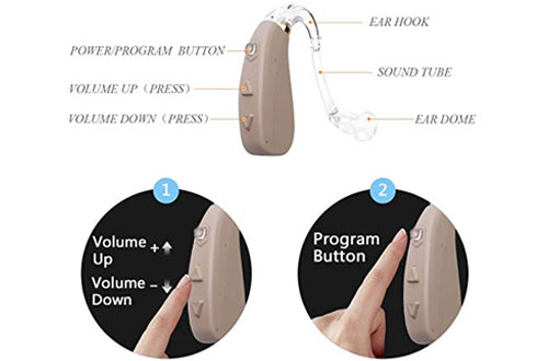 Banglijian Rechargeable Hearing Amplifier