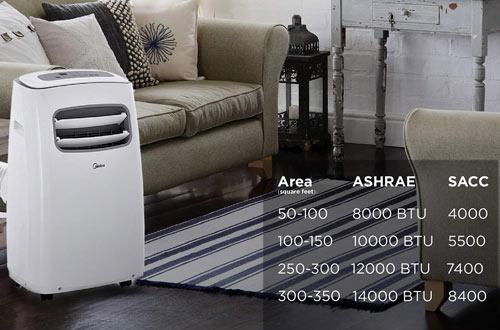 MIDEA MPF10CR81-E movable Air Conditioner