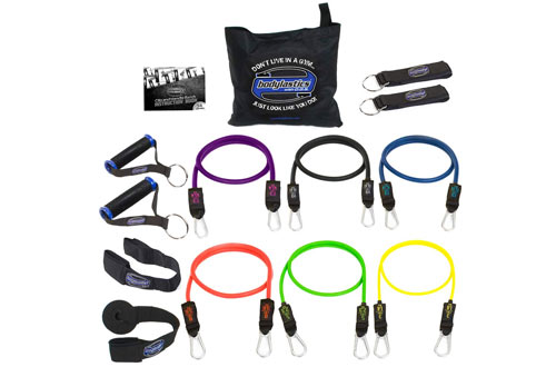 Bodylastics Patented Anti-SNAPTension Resistance Bands