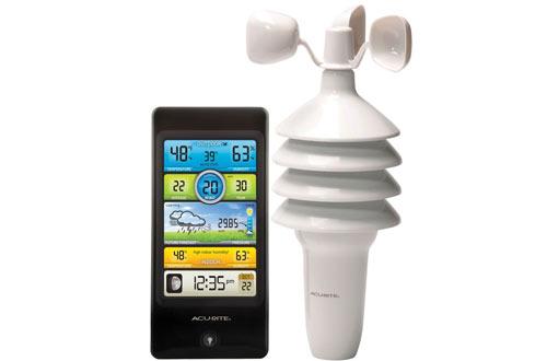 AcuRite Pro Color Digital Weather Station